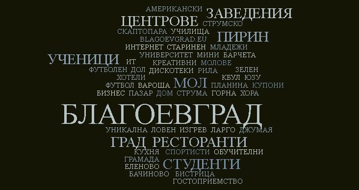 word cloud Blagoevgrad 10