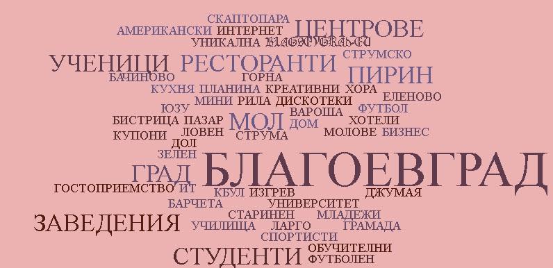 word cloud Blagoevgrad 11