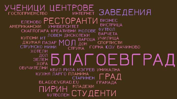 word cloud Blagoevgrad 12