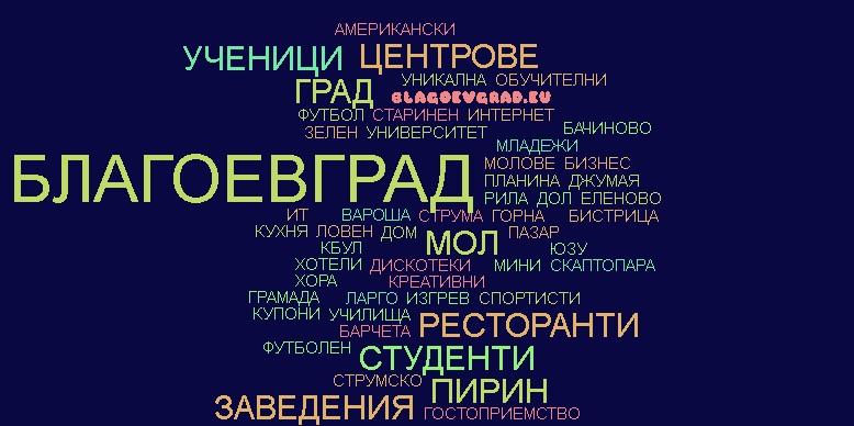 word cloud Blagoevgrad 4