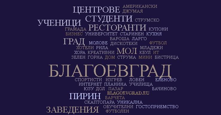 word cloud Blagoevgrad 5