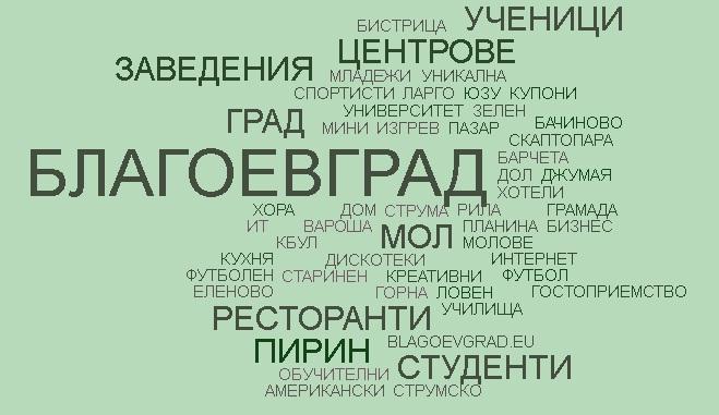 word cloud Blagoevgrad 6