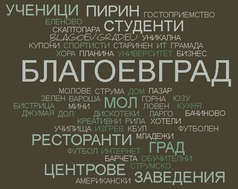 word cloud Blagoevgrad 7