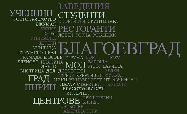word cloud Blagoevgrad 9