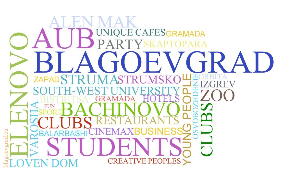word cloud Blagoevgrad